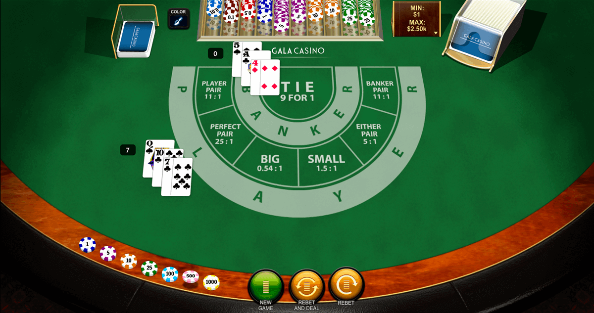 Understand Your Online Gambling Business With Key Performance Indicators